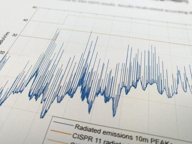 EMC Testi Radiated Emission
