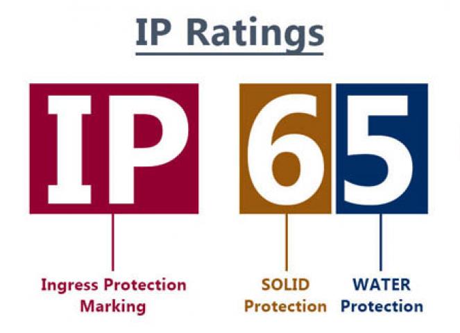 IP Testi TS EN 60529 (Elektrik Donanımının Mahfazalarla Sağlanan Koruma Dereceleri)
